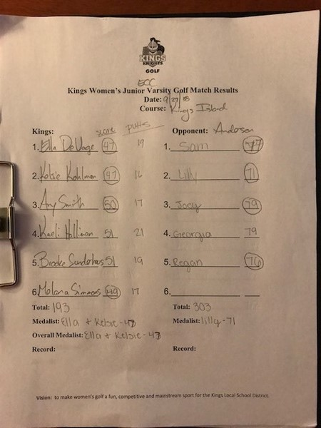 Girls JV Golf